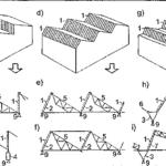 Schematy konstrukcji świetlików szedowych