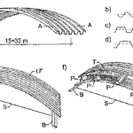 Łukowe i przestrzenne kratowe układy nośne hal