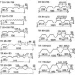 Blachy fałdowe – elementy osłonowe i konstrukcyjne