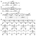 Zasady rozmieszczania pionowych stężeń podłużnych dachów kratowych hal