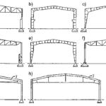 Konstrukcje układów poprzecznych jednonawowych hal