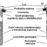 Łączenie płyt warstwowoych