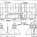 Dylatacje konstrukcji hal cz.2