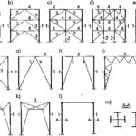 Schematy pionowych stężeń podłużnych słupów hal
