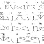 Schematy świetlików o konstrukcji kratowej