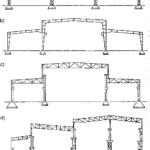 Konstrukcje układów poprzecznych wielonawowych hal