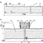 Konstrukcja i szczegóły połączeń płyt warstwowych