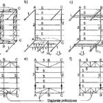 Stężenia połaciowe podłużne dachów hal