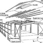 Budowa strukturalna szkieletu nośnego hal stalowych