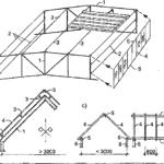 Konstrukcja klasycznych świetlików hal przemysłowych